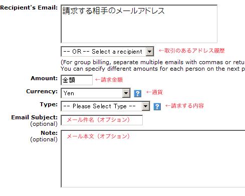 PayPal請求